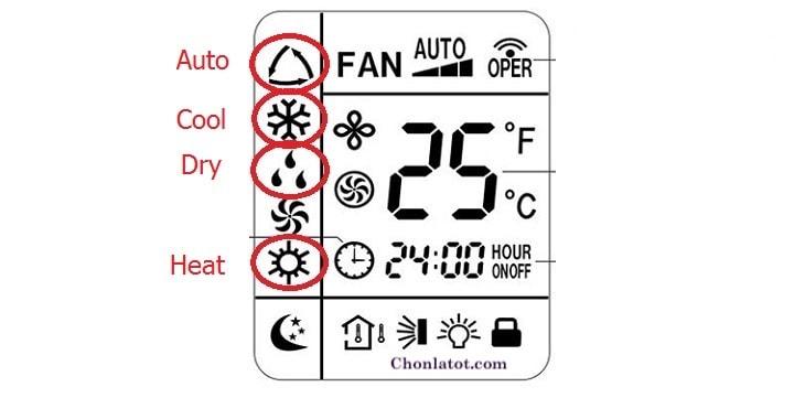 máy điều hòa không làm lạnh