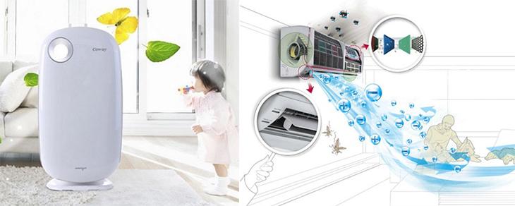 máy điều hòa có chức năng lọc không khí