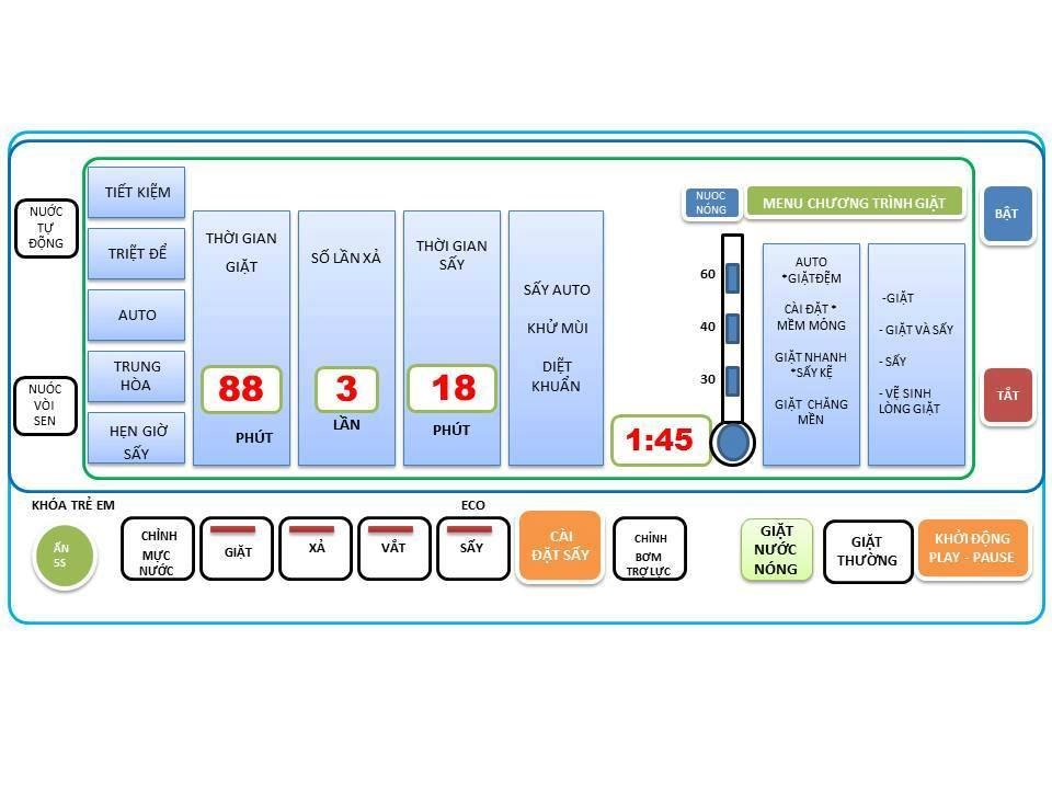 bảng điều khiển máy giặt nội địa nhật