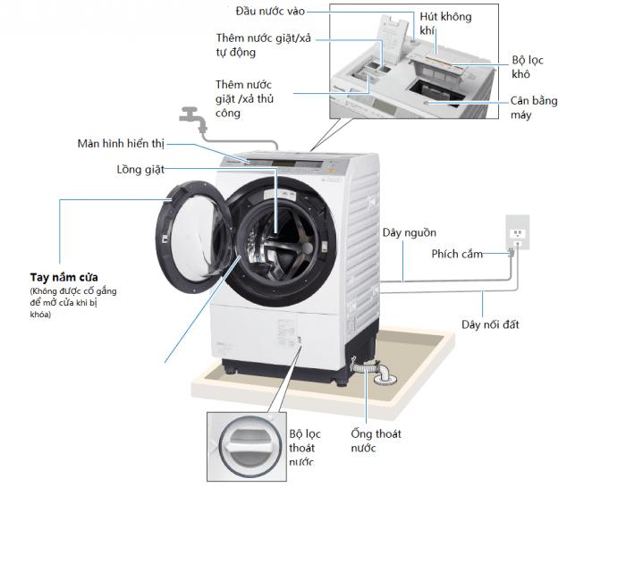 cách sử dụng máy giặt nội địa nhật panasonic