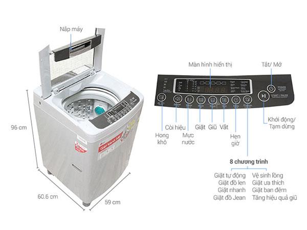 kích thước máy giặt nội địa nhật