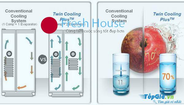 Hướng dẫn sử dụng tủ lạnh Hitachi R-WX74J